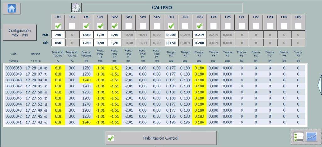 Esempio Pannello operatore Calipso
